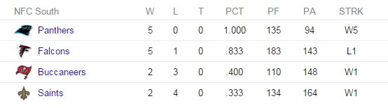 nfc south october 22 2015 standings