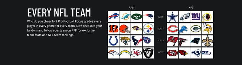 pff review summary