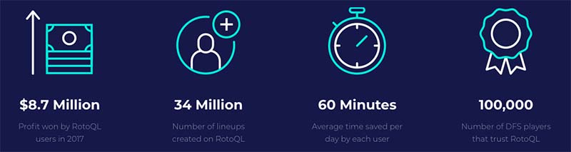 what is rotoql and who should use it