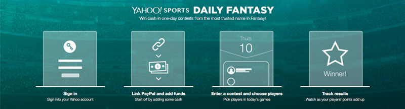 yahoo dfs review summary
