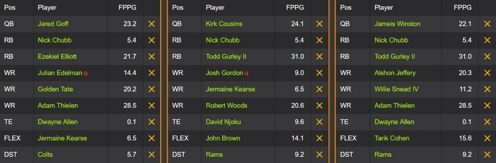 building draftkings nfl lineups with our strategy