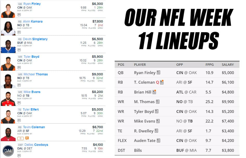hello rookie week 11 dfs lineups