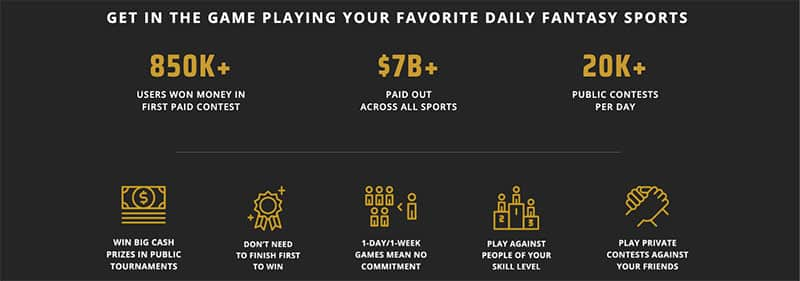 draftkings daily fantasy sports copy