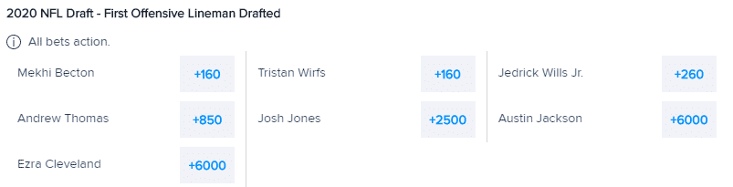 first offensive lineman drafted 2020 odds