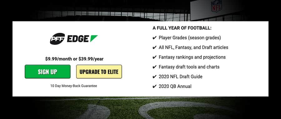 PFF Edge coupon for 2020-2021 NFL season