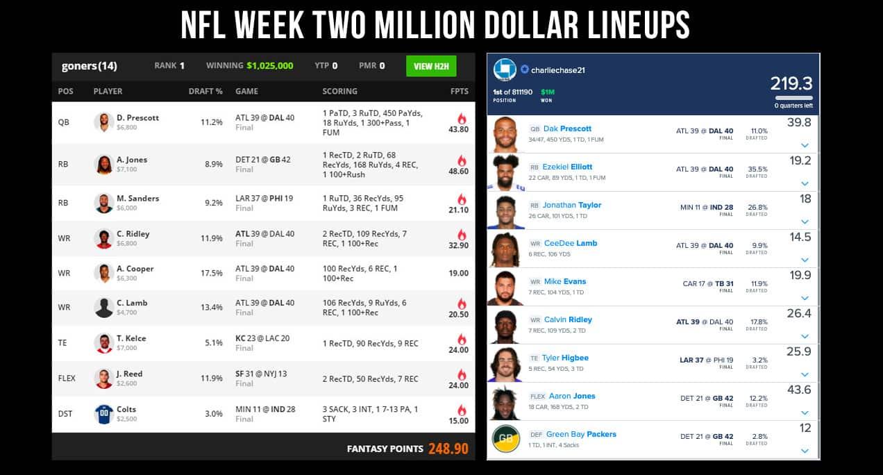nfl million winning lineups from week 2