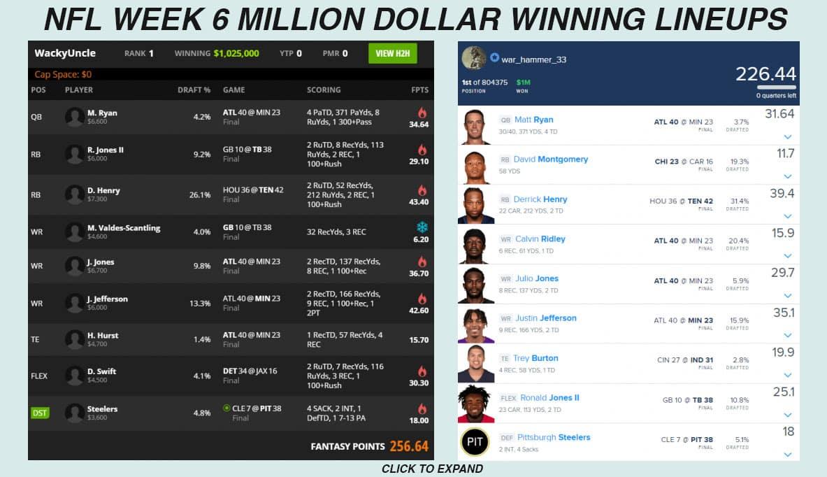 million dollar winning lineups from nfl week 6