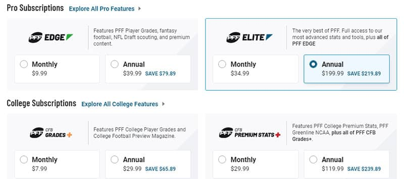 new pff college football coupon for 2021