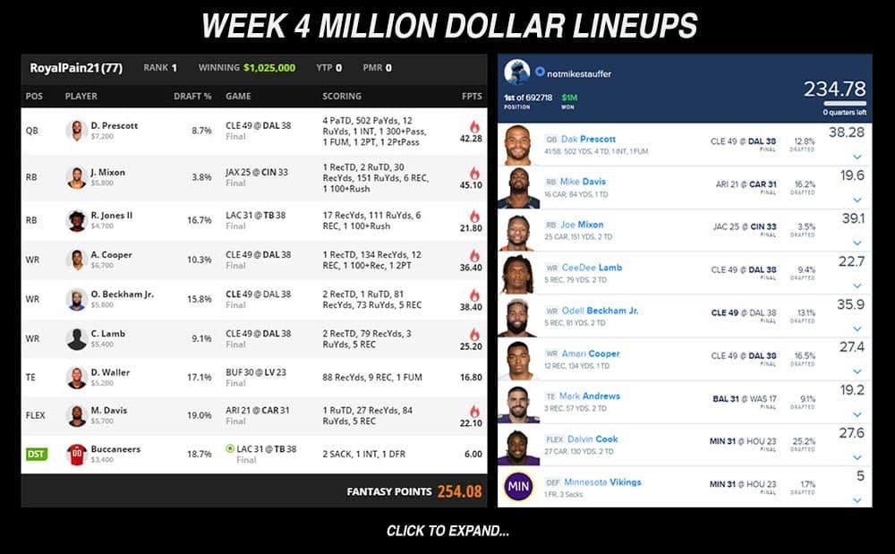 week 4 million dollar winning dfs lineups
